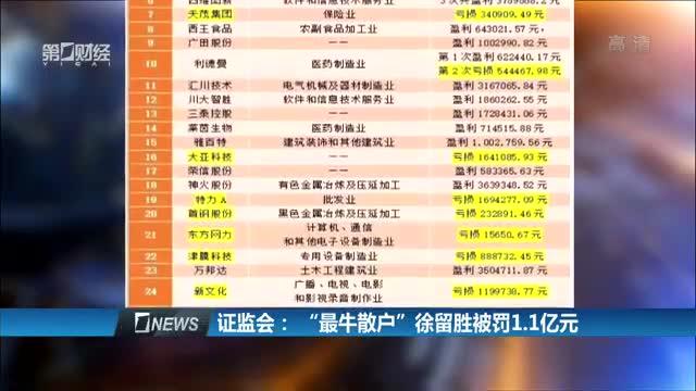 """证监会严打市场操纵 """"最牛散户""""徐留胜被罚1.1亿元"""